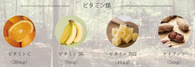ビタミン類の画像