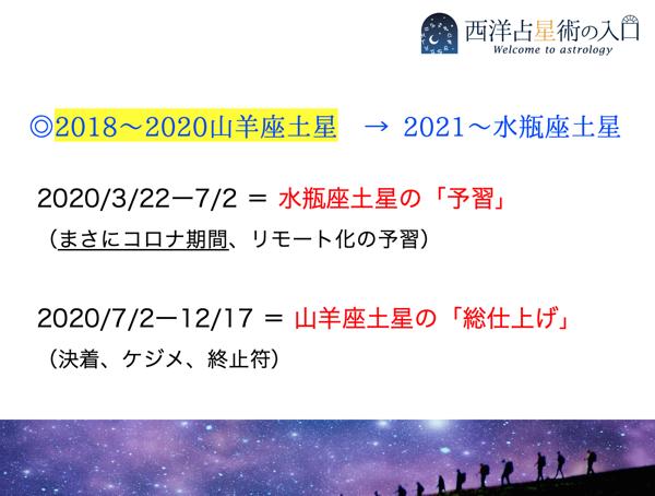 20200702saturn-3.png