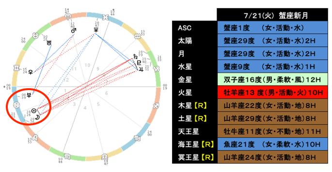 20200721horo_miraimiku.png