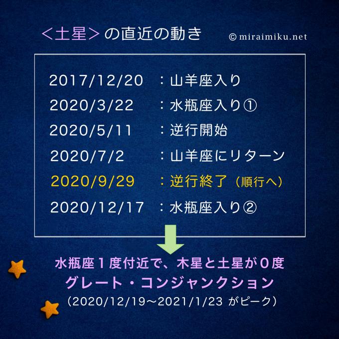 20200929saturn_miraimiku1.png