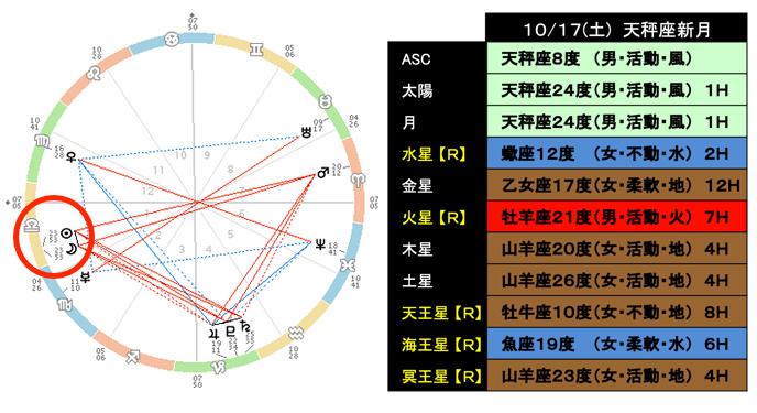 20201017horo_miraimiku.png