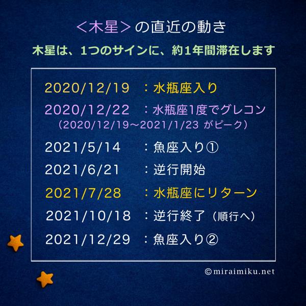 20201219jupiter_miraimiku2.png