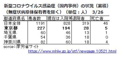 2020-0326-tkuou-2.jpg