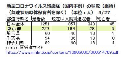 2020-0327-tokyo.jpg