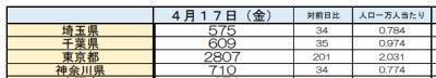 2020-0418-東京-千葉