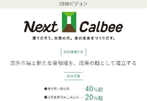 2020-07-calbee1-ビジョン