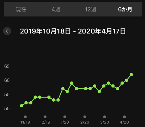 200417VO2MAX.png