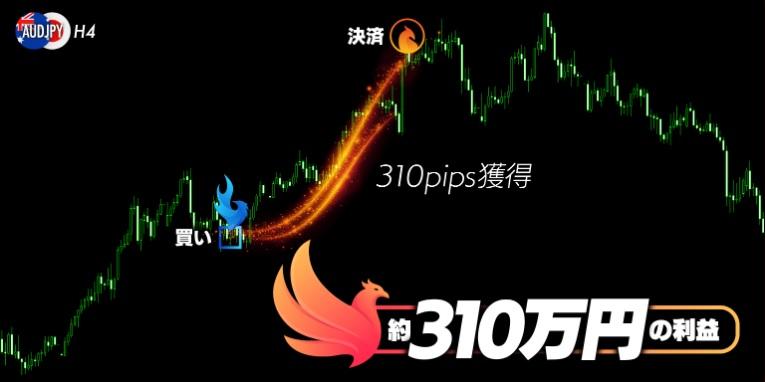 Phoenix Trend FX