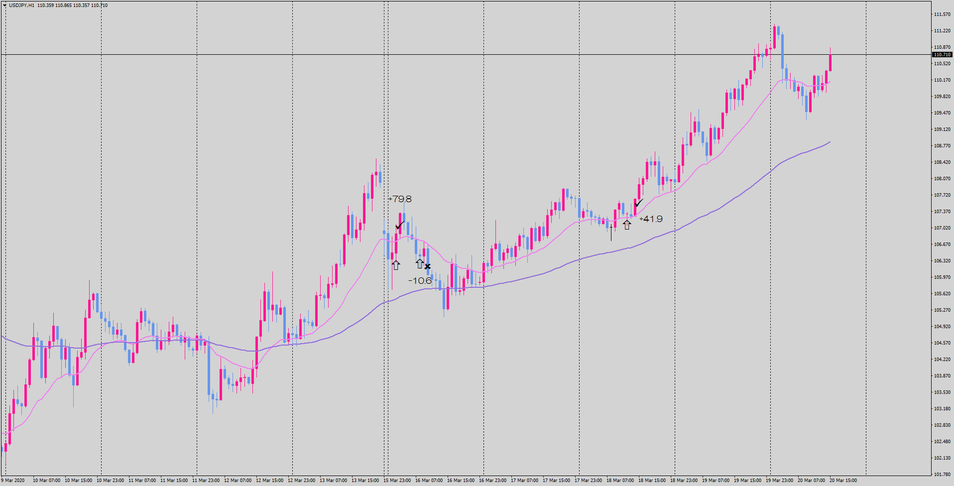 20-03-20-usdjpy-h1-tradexfin-limited.png