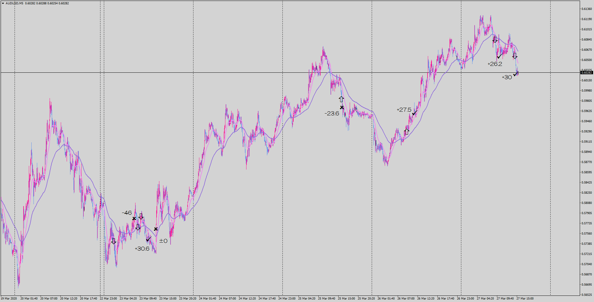 20-03-27-audusd-m5-tradexfin-limited.png