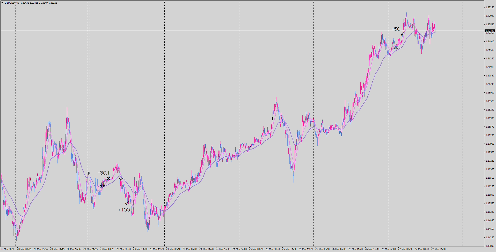 20-03-27-gbpusd-m5-tradexfin-limited.png