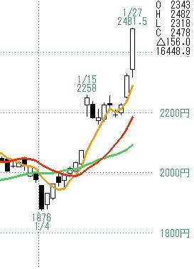 stocksinfo_2021-1-27_16-25-13_No-00.jpg