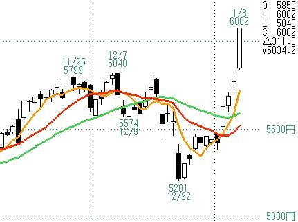 stocksinfo_2021-1-8_16-13-49_No-00.jpg