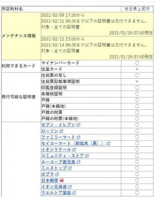 上尾市行政サービス