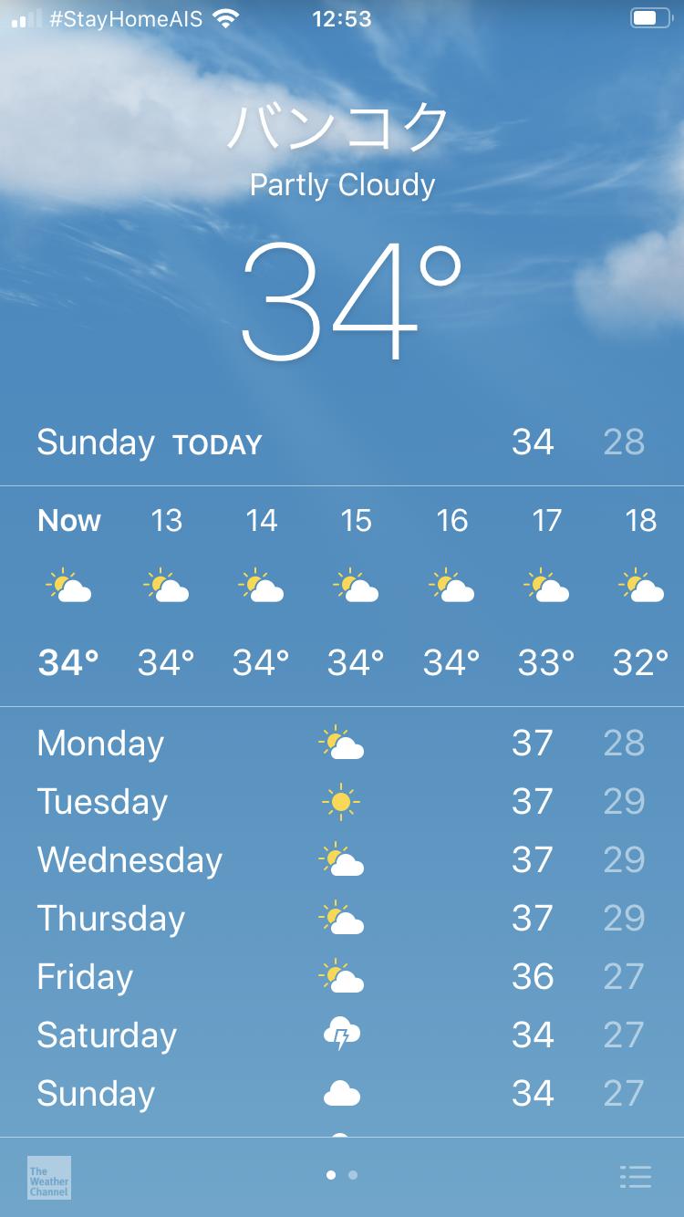 バンコク気温 Apr.19'20