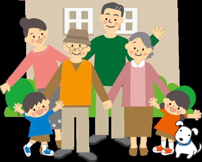 20200707 家族