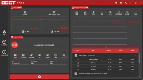 Ryzen 7 Pro 4750G OCCT Idle (2020年11月13日)