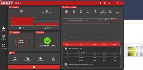 Ryzen 7 Pro 4750G OCCT 3分 (2020年11月13日)