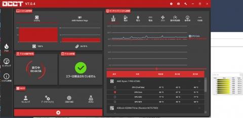 Ryzen 7 Pro 4750G OCCT 15分 (2020年11月13日)