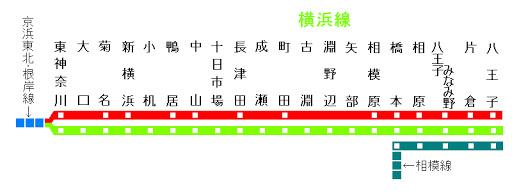 横浜線 路線図 vol.1