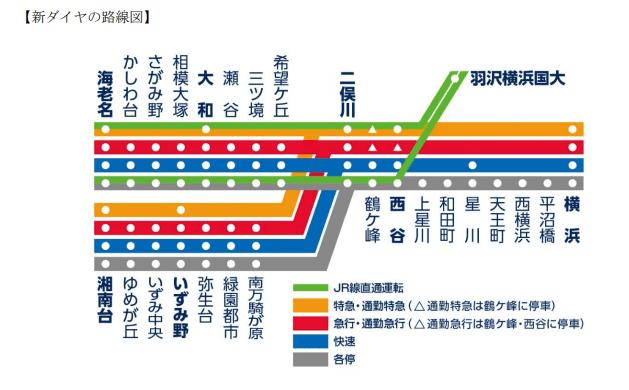 相鉄線 路線図1