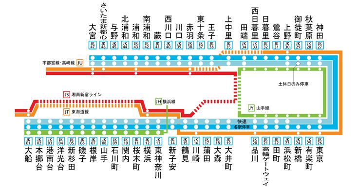 京浜東北線 路線図