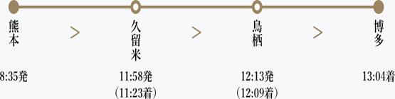 九州 鬼滅の刃号