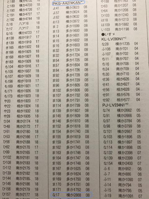 神奈中バス 車種 バスとら
