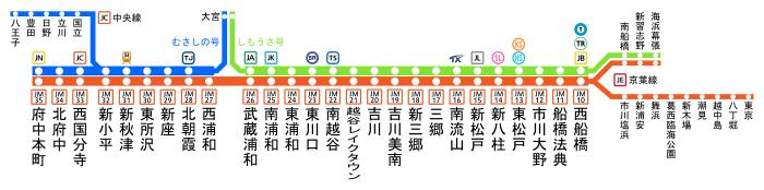 武蔵野線⑶
