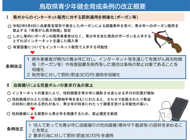 【トンデモ条例】鳥取県「青少年健全育成条例」の一部改正案を提示!販売規制に「ECサイト」を明記!ボーガンなどの有害玩具や刃物類とセットで「有害図書」を対象に!