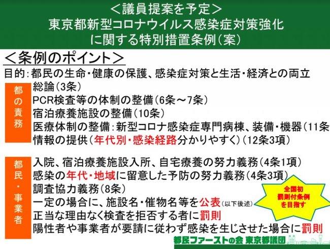 【要注意】公式ホームページで意見公募中!都民ファーストの会「新型コロナウイルス対策」で「罰則付」の条例案を公表!陽性者に外出制限!他人に感染させた場合は過料!