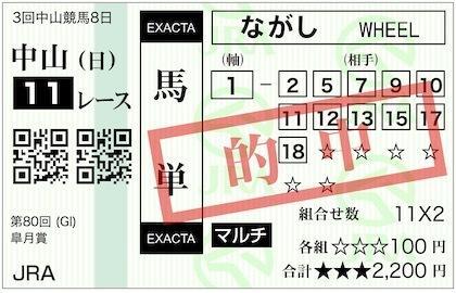 2020 皐月賞 1,120