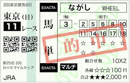 2020 NHKマイルC 11,900