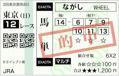 2020 BSイレブン賞 11,960