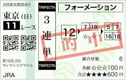 2020 ヴィクトリアM 7,340