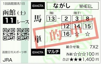 2020 函館日刊スポーツ杯 103,700