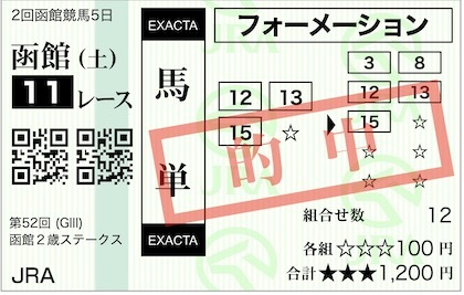 2020 函館2歳S 69,290