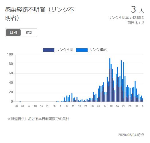 Screenshot_2020-05-06 大阪府 新型コロナウイルス感染症対策サイト