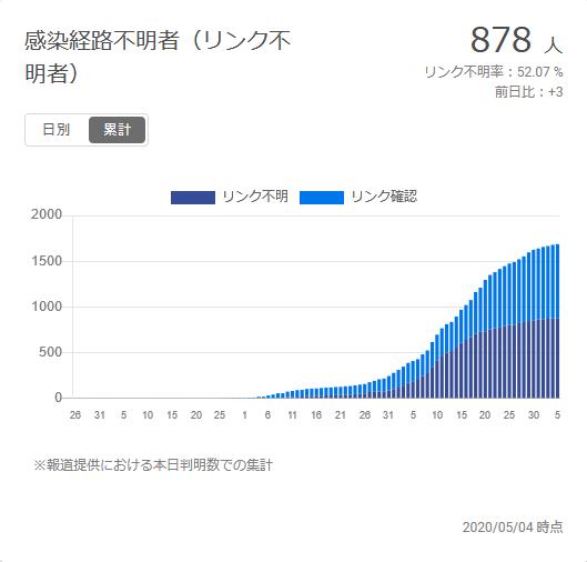 Screenshot_2020-05-06 大阪府 新型コロナウイルス感染症対策サイト(1)