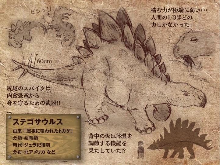 Sutegosaurusu.jpg