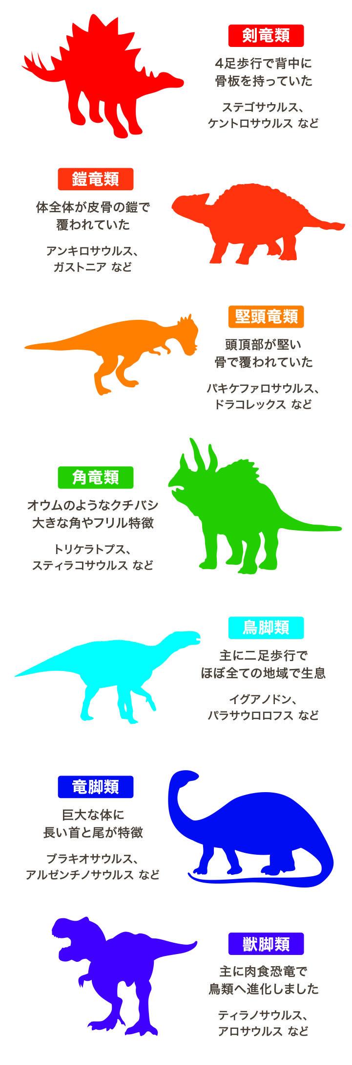 kyouryuutaipu2.jpg