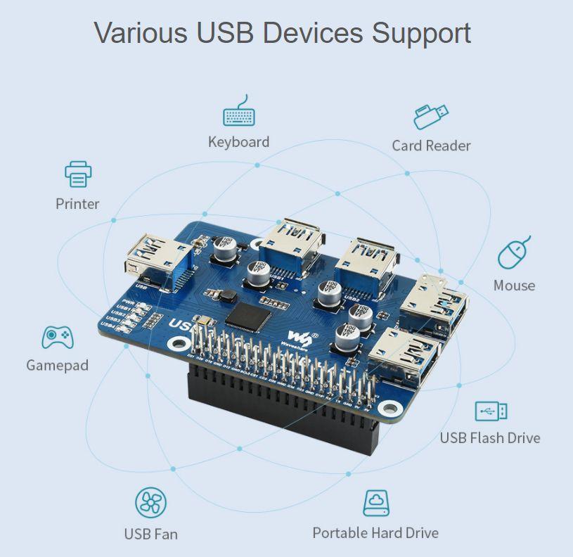 20201203a_USB 3_2 Gen1 Hab HAT _05