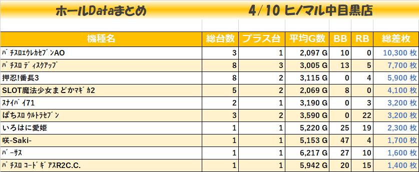 0410ヒノマル中目黒店_全