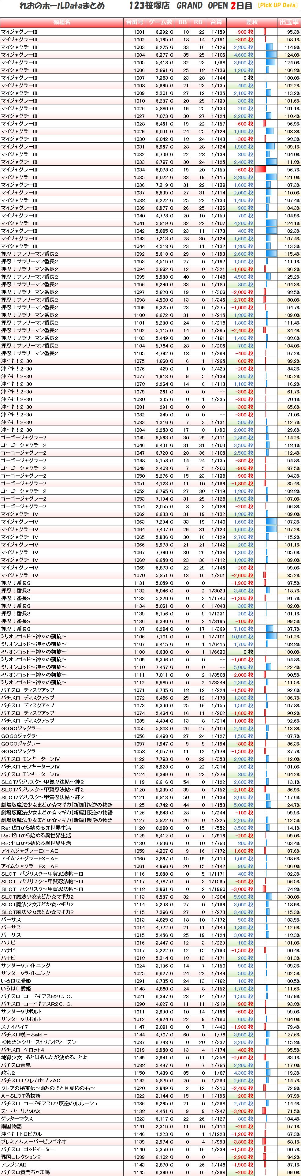 20200722_123笹塚_個別