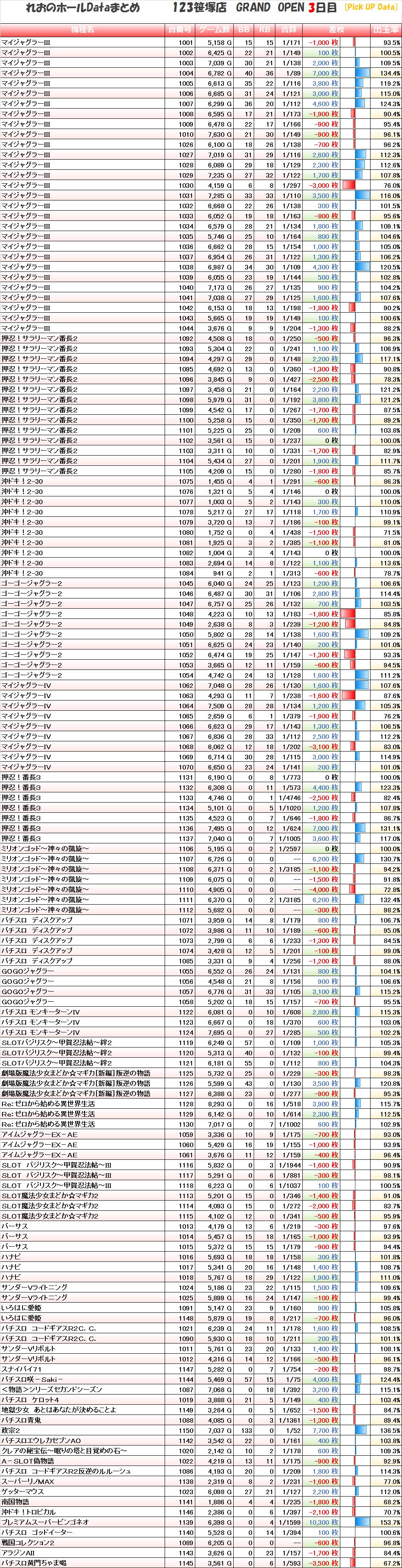 20200723_123笹塚_個別