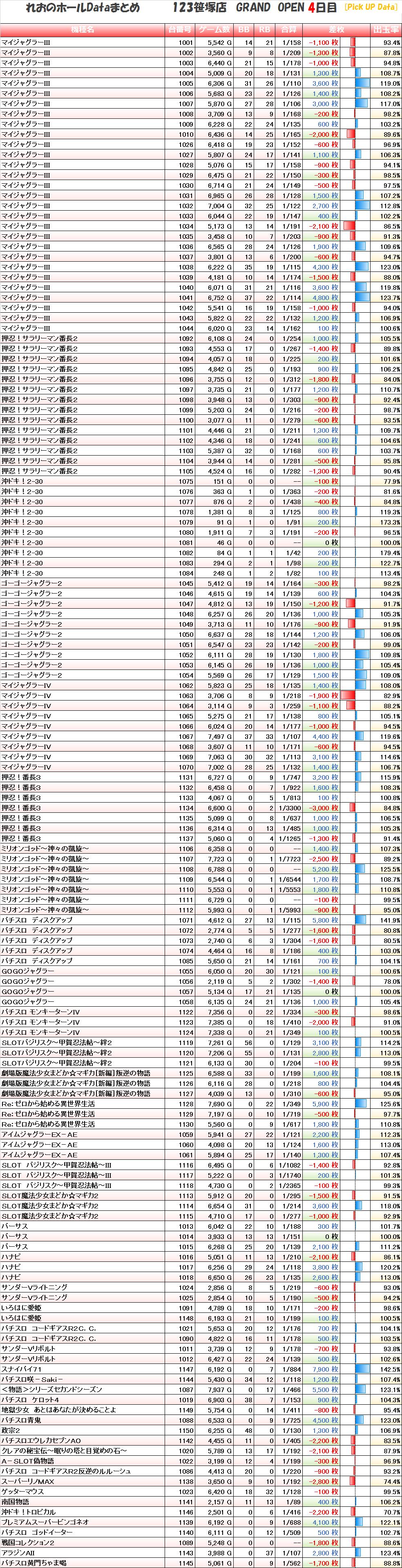 20200724_123笹塚_個別
