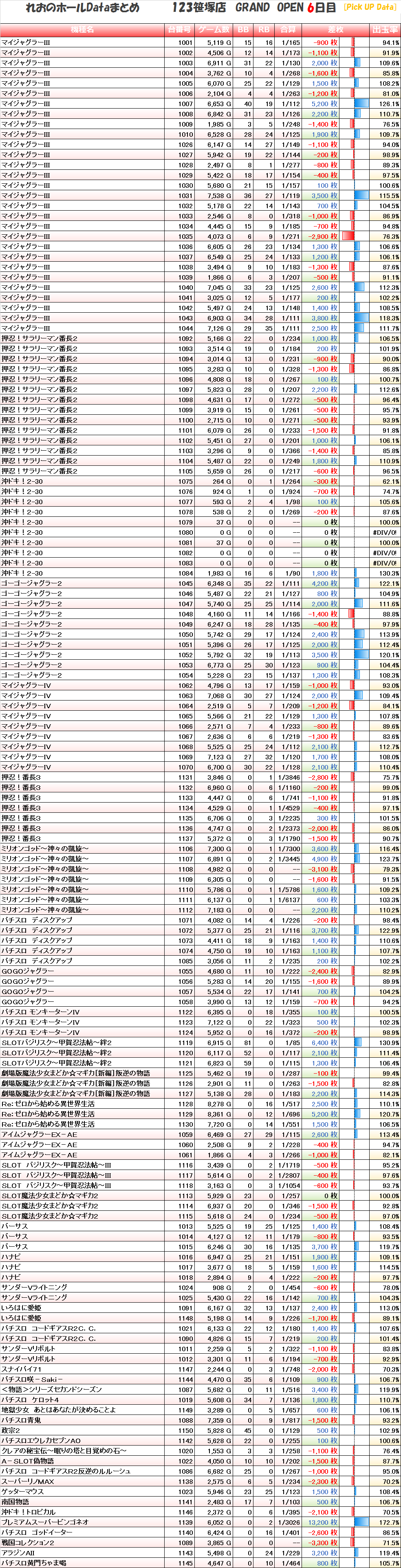 20200726_123笹塚_個別