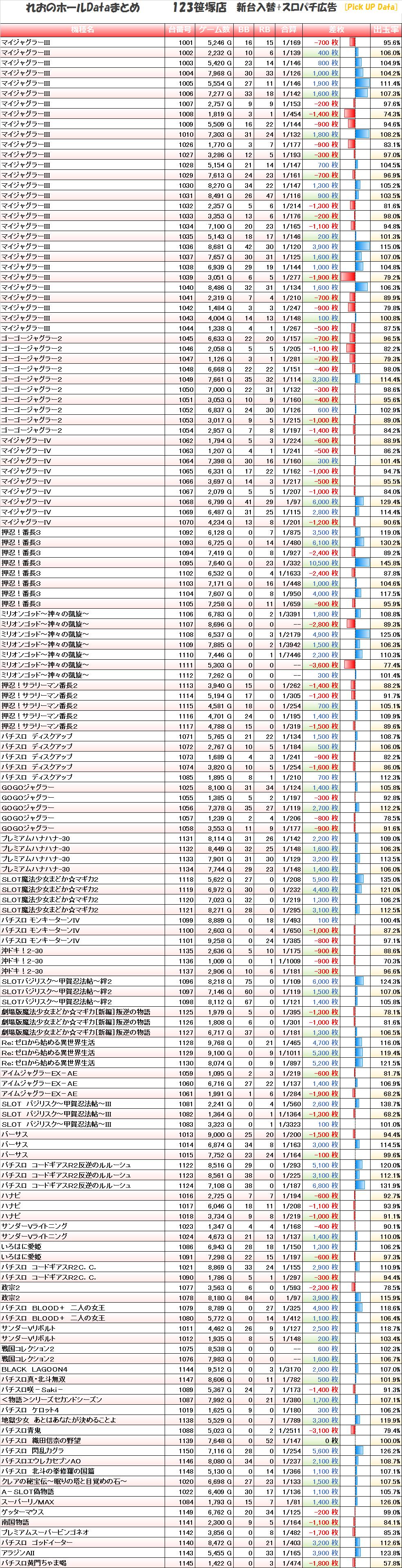 20200727_123笹塚_個別