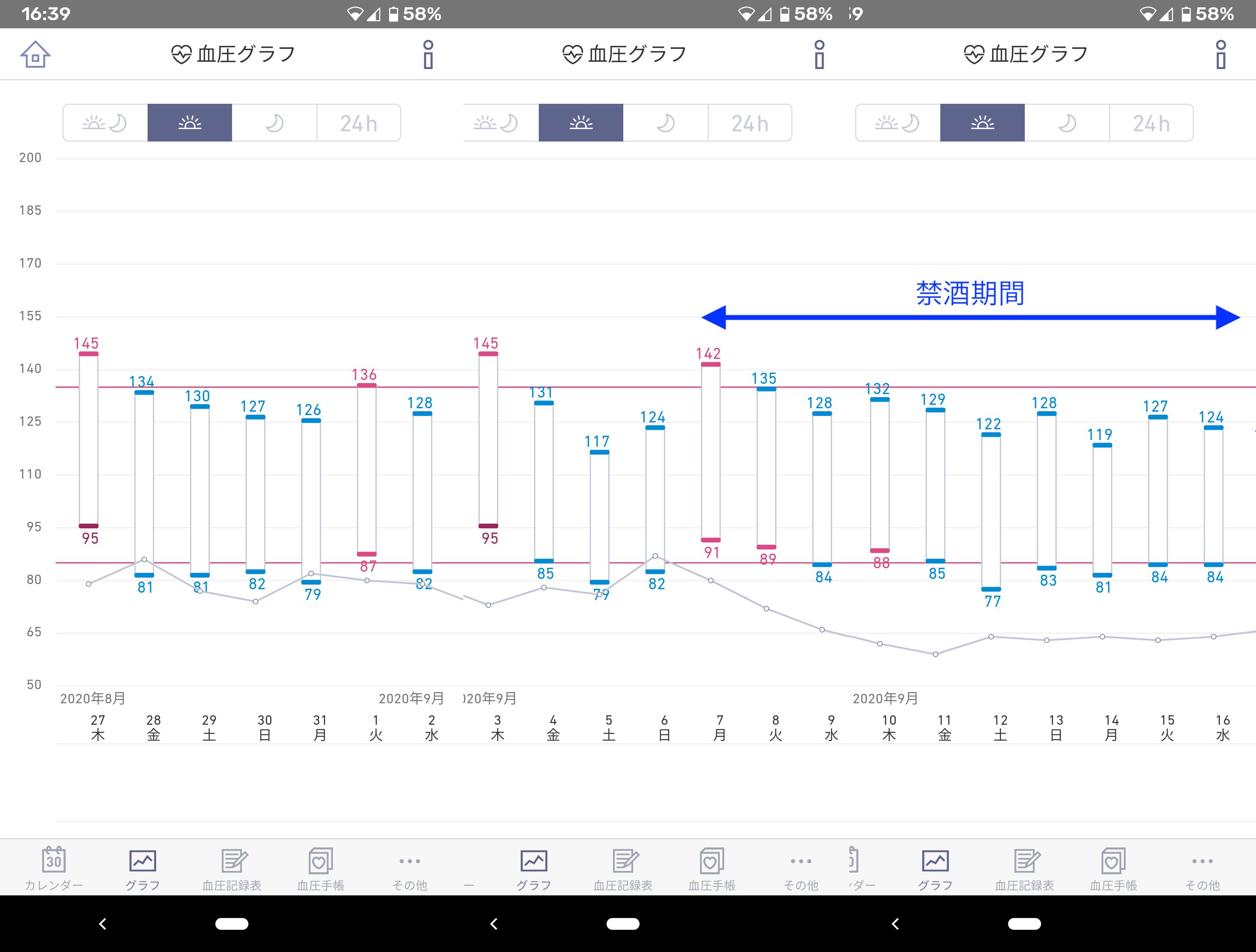 血圧グラフ1