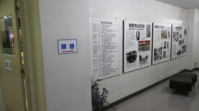 碓氷峠鉄道文化むら鉄道資料館202010